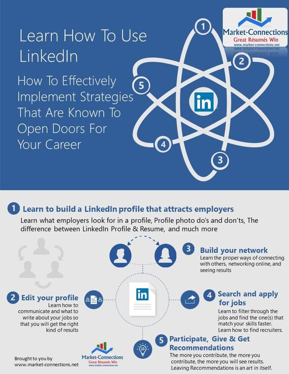 LinkedIn Career Advice, Free LinkedIn Training, LinkedIn Jobs, LinkedIn Training, LinkedIn Careers,