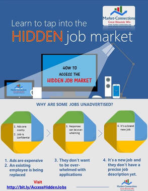 How to access the secret job market by https://www.market-connections.net